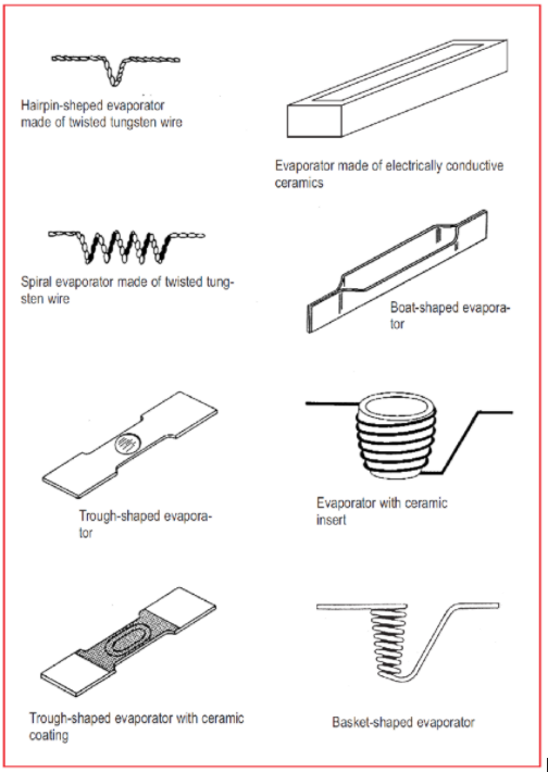 Examples of evaporators