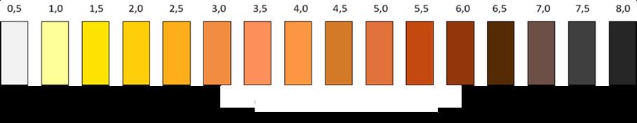 Oil diffusion pump colour scale