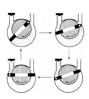 Rotary vane pump work diagram